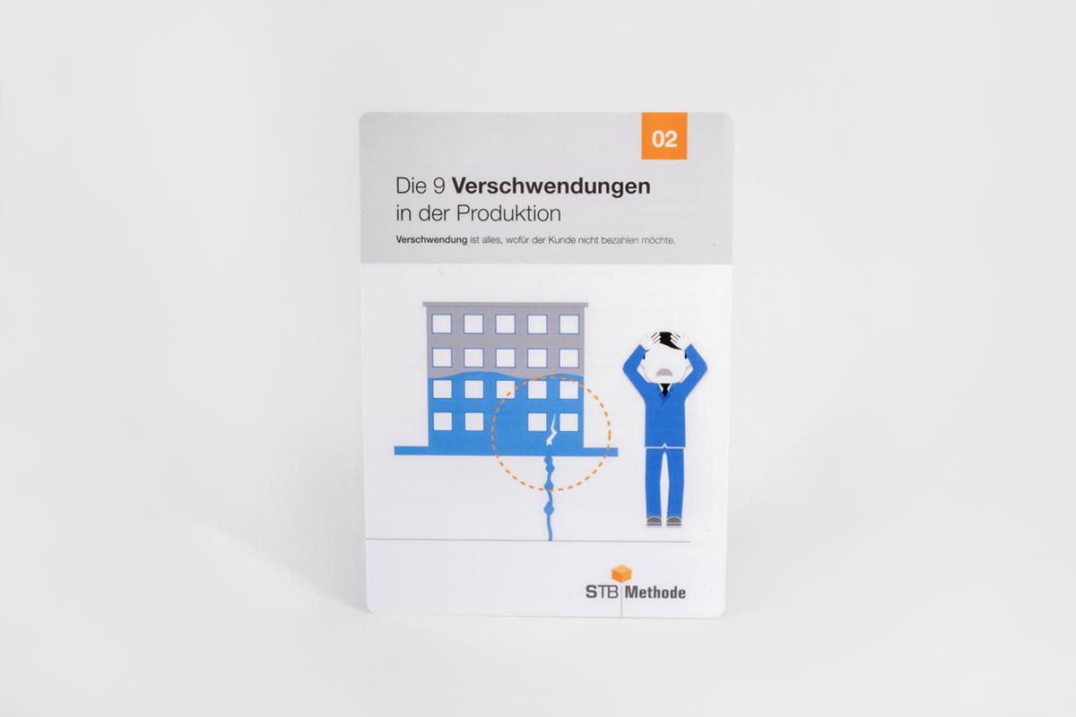 Pocket Guide: 02 - Verschwendungen